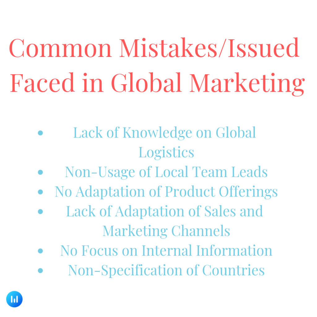Common Global Marketing Mistakes